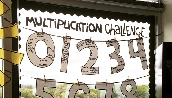 Multiplication Challenge Display